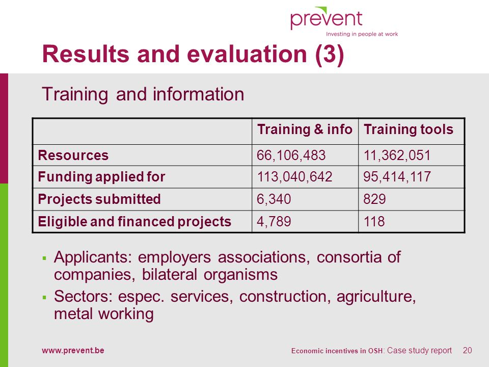 www.prevent.be Economic incentives in OSH : Case study report20 Results and evaluation (3) Training and information Applicants: employers associations