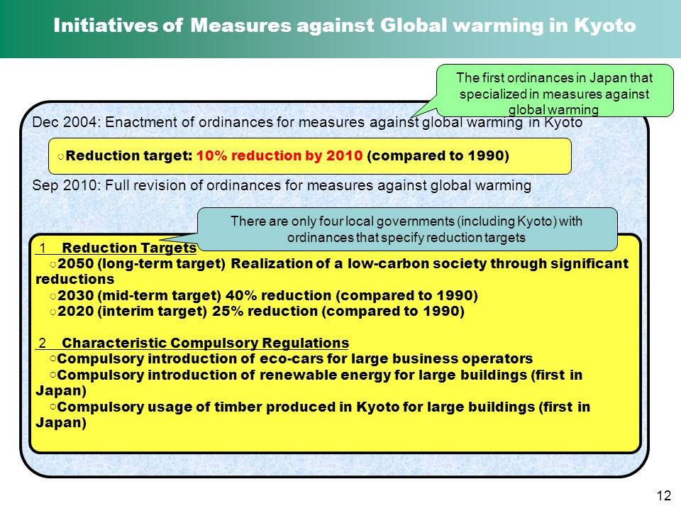 Initiatives of Measures against Global warming in Kyoto Dec 2004: Enactment of ordinances for measures against global warming in Kyoto Sep 2010: Full revision of ordinances for measures against global warming 12 The first ordinances in Japan that specialized in measures against global warming Reduction target: 10% reduction by 2010 (compared to 1990) Reduction Targets 2050 (long-term target) Realization of a low-carbon society through significant reductions 2030 (mid-term target) 40% reduction (compared to 1990) 2020 (interim target) 25% reduction (compared to 1990) Characteristic Compulsory Regulations Compulsory introduction of eco-cars for large business operators Compulsory introduction of renewable energy for large buildings (first in Japan) Compulsory usage of timber produced in Kyoto for large buildings (first in Japan) There are only four local governments (including Kyoto) with ordinances that specify reduction targets