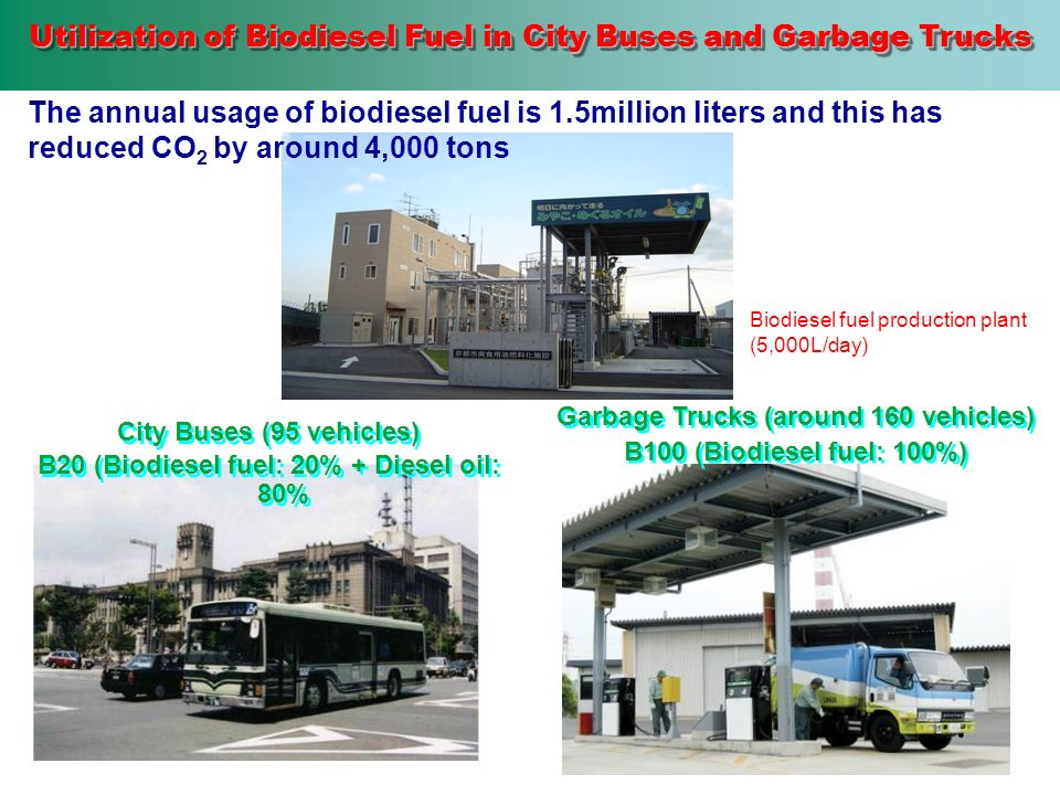 Garbage Trucks (around 160 vehicles) B100 (Biodiesel fuel: 100%) Garbage Trucks (around 160 vehicles) B100 (Biodiesel fuel: 100%) Utilization of Biodiesel Fuel in City Buses and Garbage Trucks City Buses (95 vehicles) B20 (Biodiesel fuel: 20% + Diesel oil: 80% City Buses (95 vehicles) B20 (Biodiesel fuel: 20% + Diesel oil: 80% The annual usage of biodiesel fuel is 1.5million liters and this has reduced CO 2 by around 4,000 tons Biodiesel fuel production plant (5,000L/day)