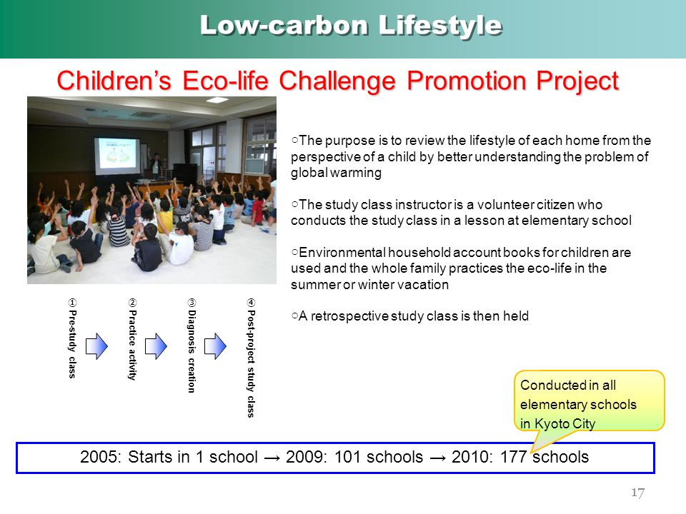 Childrens Eco-life Challenge Promotion Project The purpose is to review the lifestyle of each home from the perspective of a child by better understanding the problem of global warming The study class instructor is a volunteer citizen who conducts the study class in a lesson at elementary school Environmental household account books for children are used and the whole family practices the eco-life in the summer or winter vacation A retrospective study class is then held 2005: Starts in 1 school 2009: 101 schools 2010: 177 schools 17 Conducted in all elementary schools in Kyoto City Low-carbon Lifestyle