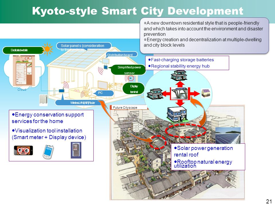 21 Kyoto-style Smart City Development Distribution board Solar panel s (consideration to the landscape) PC Wireless LAN (Wi-Fi) Router Dedicated website Display terminal Simplified power sensor Cloud Energy conservation support services for the home Visualization tool installation (Smart meter + Display device) Solar power generation rental roof Rooftop natural energy utilization Fast-charging storage batteries Regional stability energy hub A new downtown residential style that is people-friendly and which takes into account the environment and disaster prevention Energy creation and decentralization at multiple-dwelling and city block levels A new downtown residential style that is people-friendly and which takes into account the environment and disaster prevention Energy creation and decentralization at multiple-dwelling and city block levels Future Cityscape
