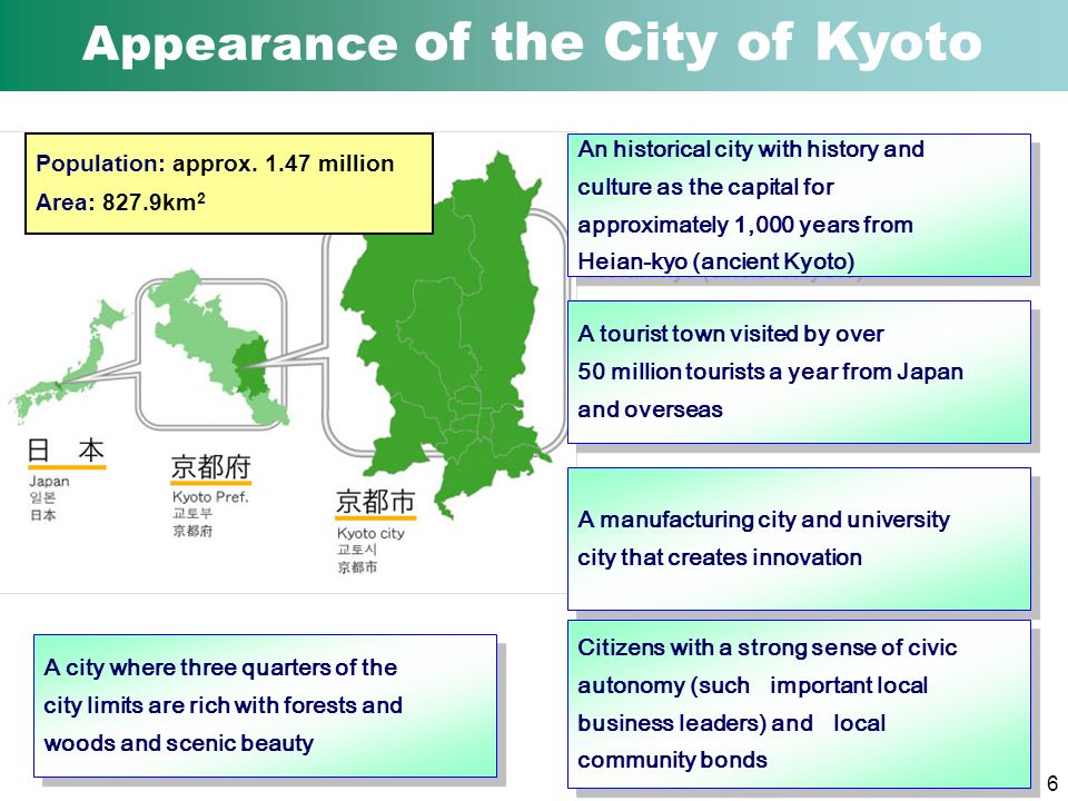 Appearance of the City of Kyoto Population: approx.