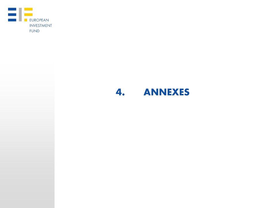 21 21 / 21 Contact European Investment Fund 96 boulevard Konrad Adenauer L-2968 Luxembourg Regional Business Development Tel.: (+352) 42 66 88 1 Fax: