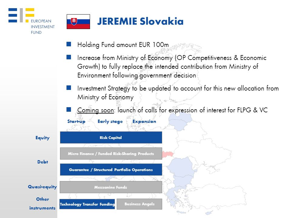 26 JEREMIE Lithuania Holding Fund amount EUR 210m First FLPG transaction signed Transfer of HF management due in January 2012 New equity call for expr