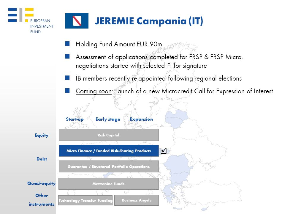 28 JEREMIE Languedoc Roussillon (FR) Holding Fund amount EUR 30m Signature of the Seed Instrument took place in September 2010 & Signature of Risk Cap