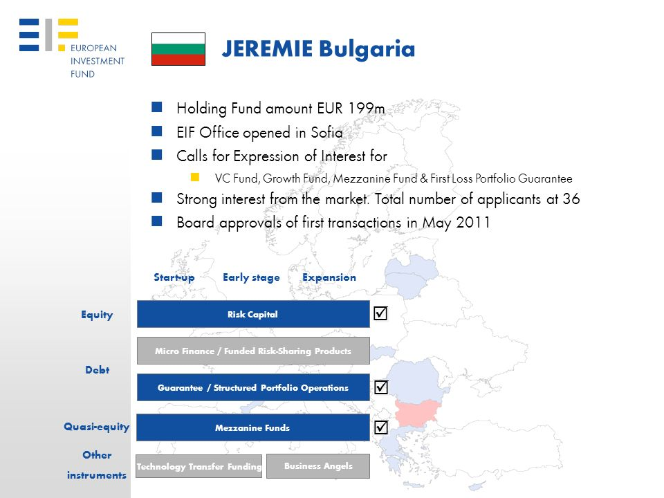 30 JEREMIE Cyprus Holding Fund amount EUR 20m FRSP agreement signed with the Bank of Cyprus FLPG agreement signed with the Bank of Cyprus in April Com