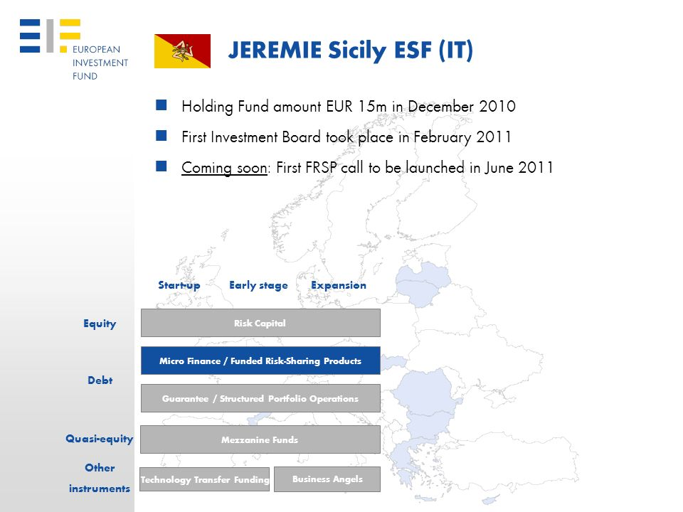 32 JEREMIE Sicily ERDF (IT) Holding Fund amount EUR 60m Investment Strategy finalised Launch of Calls for Expression of Interest for FRS & FRS Micro E