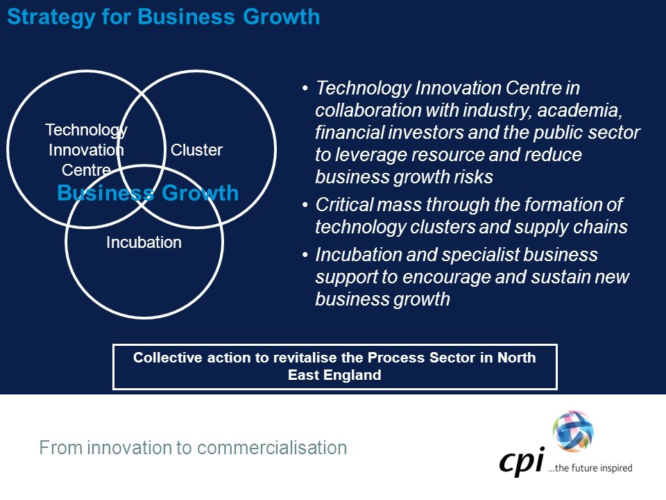 From innovation to commercialisation Technology Innovation Centre Cluster Incubation Strategy for Business Growth Business Growth Collective action to revitalise the Process Sector in North East England Technology Innovation Centre in collaboration with industry, academia, financial investors and the public sector to leverage resource and reduce business growth risks Critical mass through the formation of technology clusters and supply chains Incubation and specialist business support to encourage and sustain new business growth