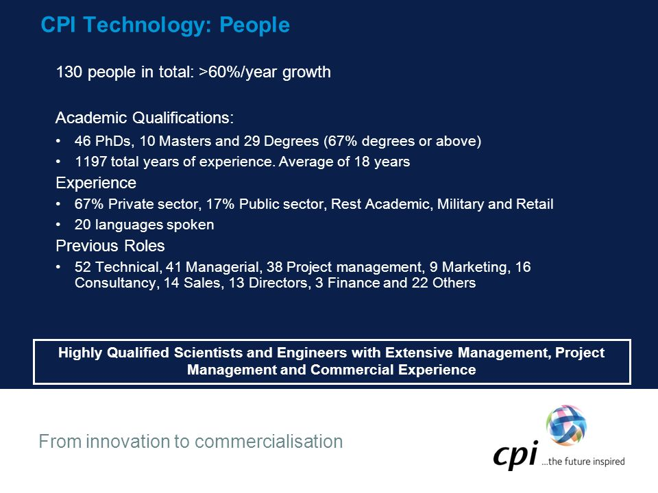 From innovation to commercialisation CPI Technology: People 130 people in total: >60%/year growth Academic Qualifications: 46 PhDs, 10 Masters and 29 Degrees (67% degrees or above) 1197 total years of experience.