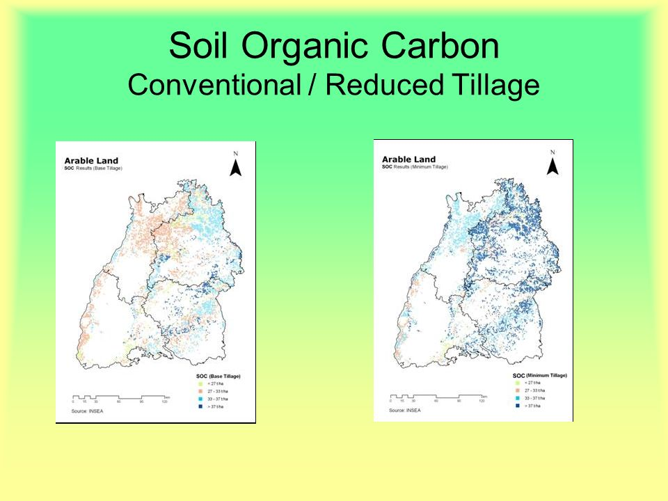 Soil Organic Carbon Conventional / Reduced Tillage
