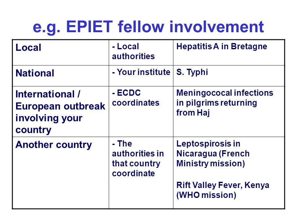 e.g. EPIET fellow involvement Local - Local authorities Hepatitis A in Bretagne National - Your instituteS. Typhi International / European outbreak in