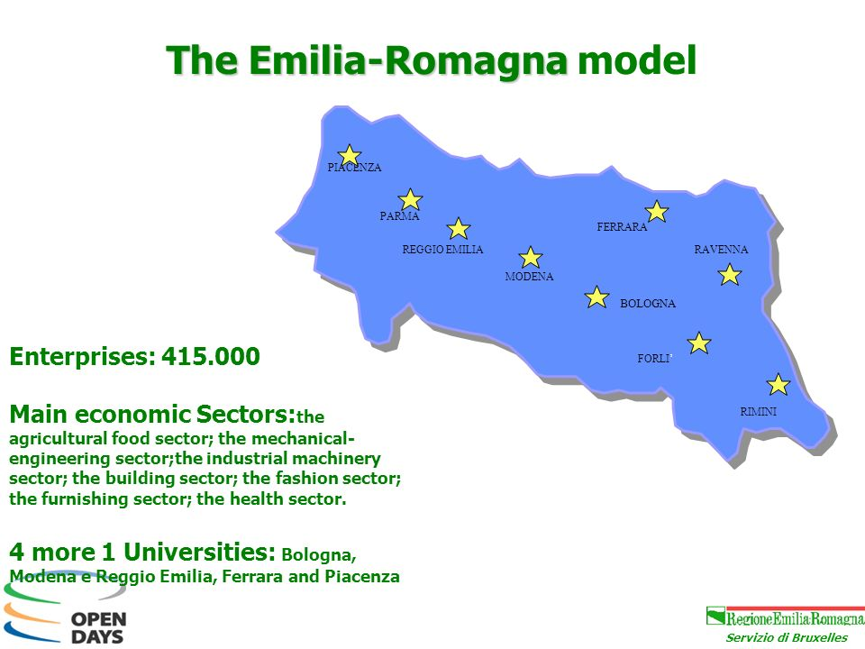 Servizio di Bruxelles The Emilia-Romagna The Emilia-Romagna model PIACENZA PARMA MODENA FORLI BOLOGNA FERRARA RAVENNA RIMINI REGGIO EMILIA Enterprises: 415.000 Main economic Sectors: the agricultural food sector; the mechanical- engineering sector;the industrial machinery sector; the building sector; the fashion sector; the furnishing sector; the health sector.