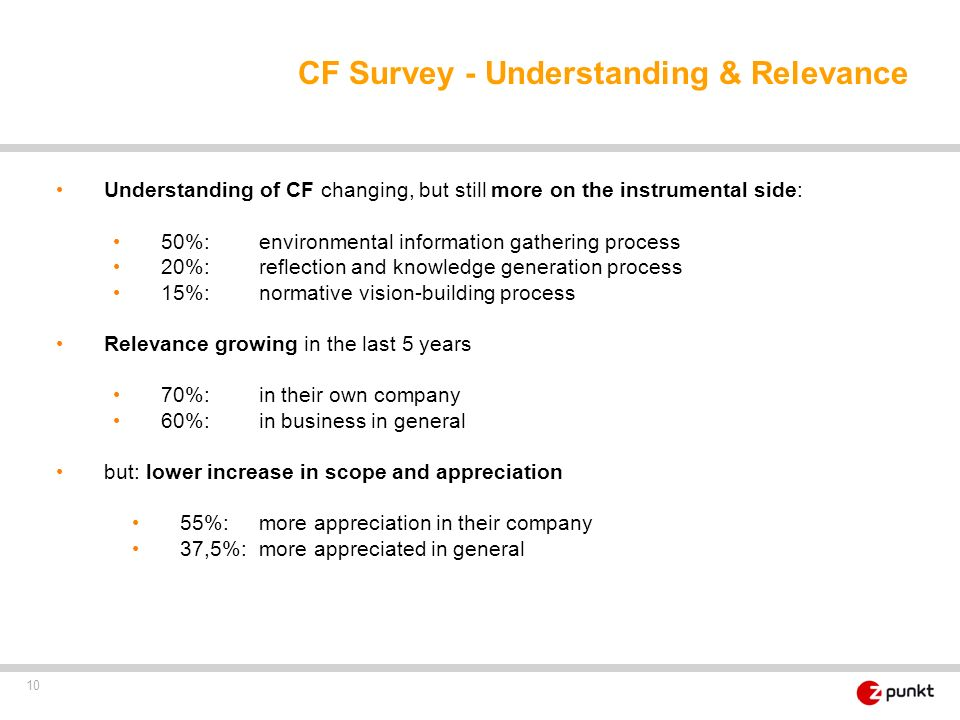 10 Understanding of CF changing, but still more on the instrumental side: 50%:environmental information gathering process 20%:reflection and knowledge