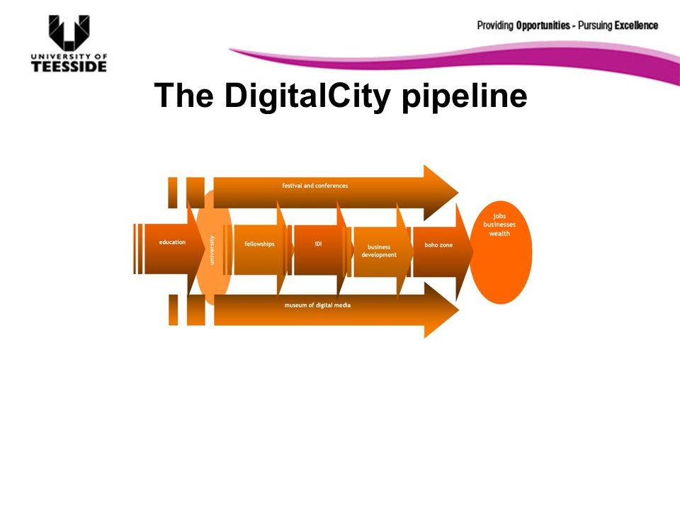 The DigitalCity pipeline