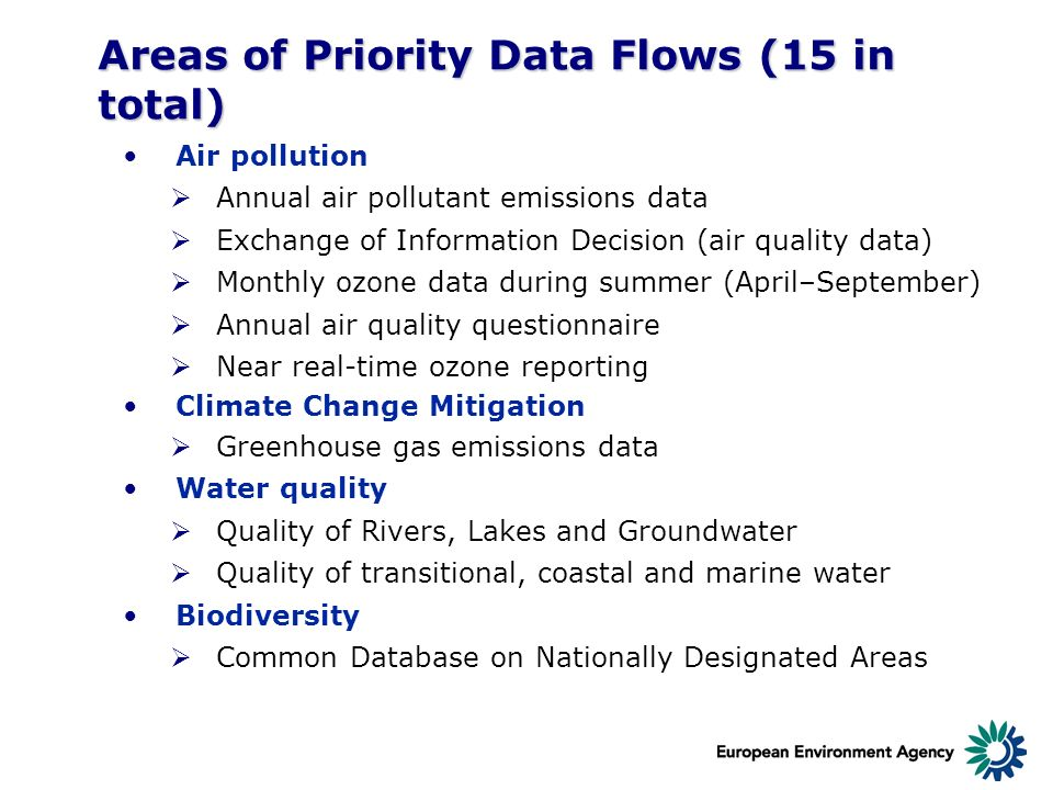 Areas of Priority Data Flows (15 in total) Air pollution Annual air pollutant emissions data Exchange of Information Decision (air quality data) Month