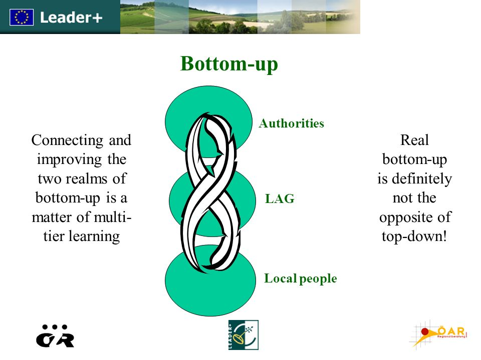 Bottom-up Authorities Local people LAG Connecting and improving the two realms of bottom-up is a matter of multi- tier learning Real bottom-up is defi
