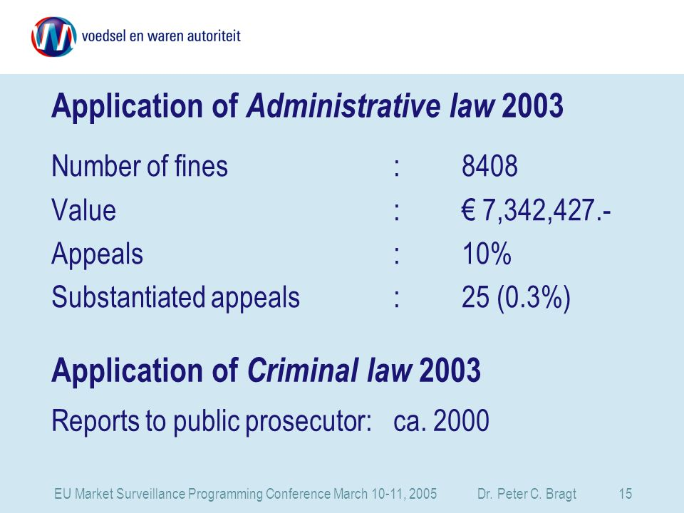 EU Market Surveillance Programming Conference March 10-11, 2005 Dr. Peter C. Bragt 15 Application of Administrative law 2003 Number of fines:8408 Valu