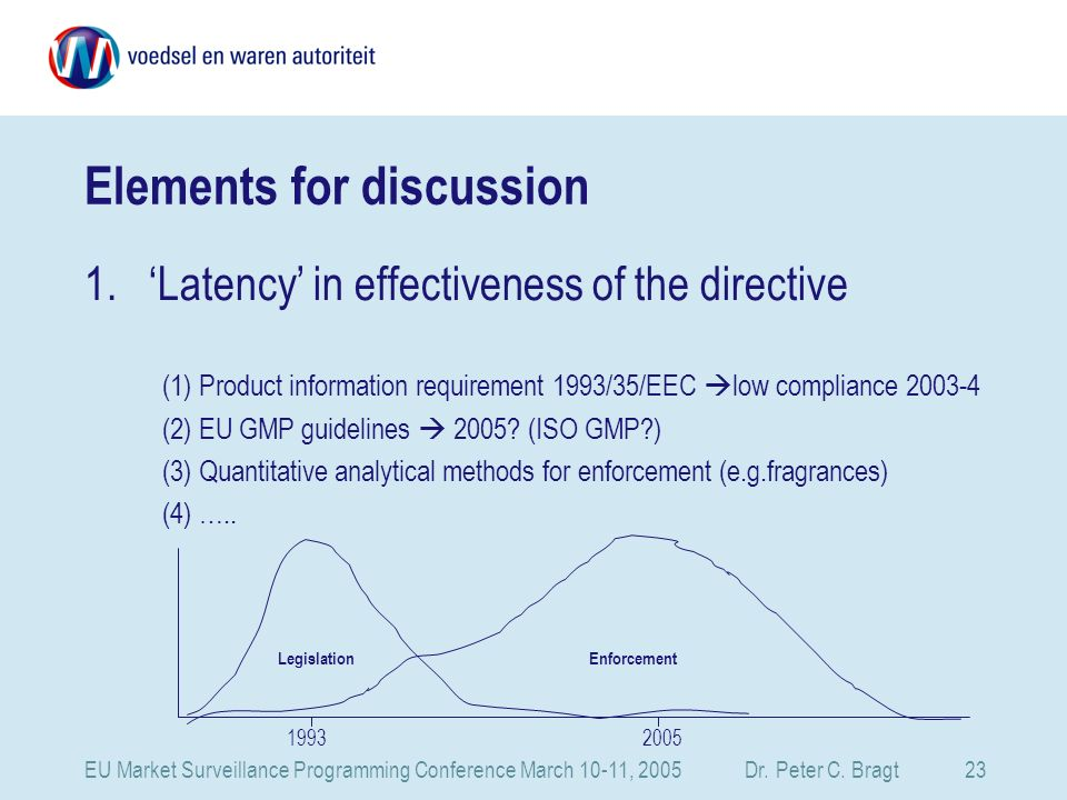 EU Market Surveillance Programming Conference March 10-11, 2005 Dr. Peter C. Bragt 23 Elements for discussion 1. Latency in effectiveness of the direc