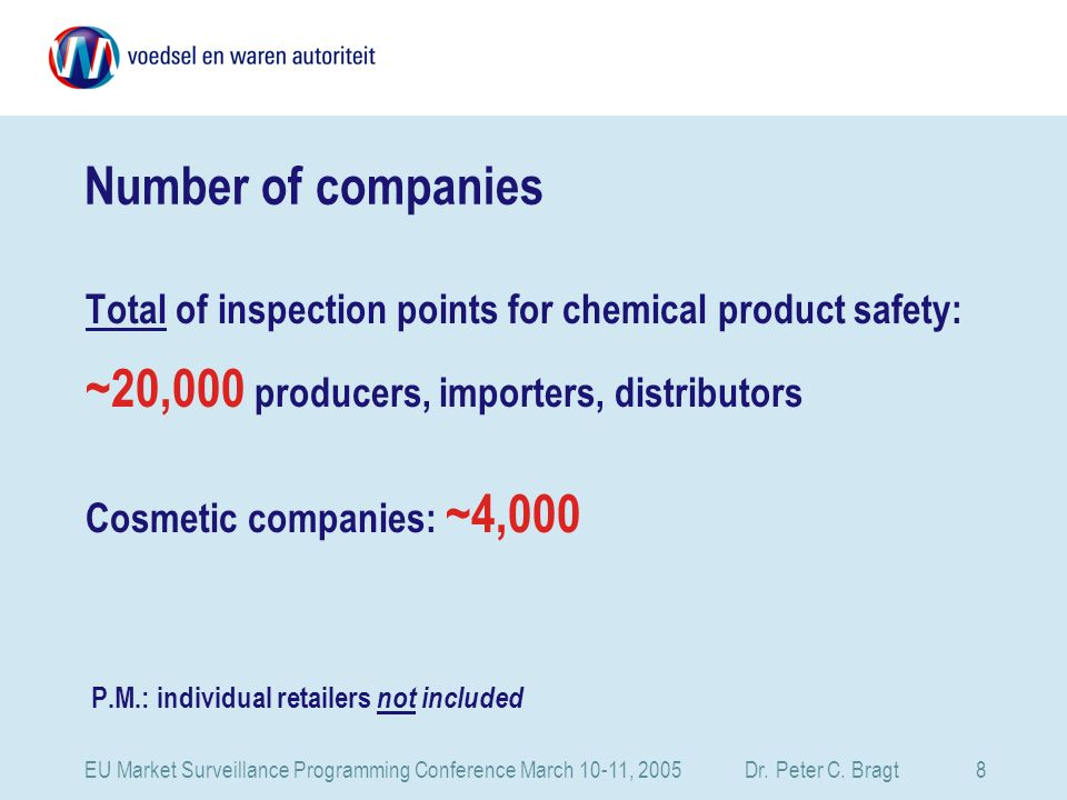 EU Market Surveillance Programming Conference March 10-11, 2005 Dr. Peter C. Bragt 8 Number of companies Total of inspection points for chemical produ