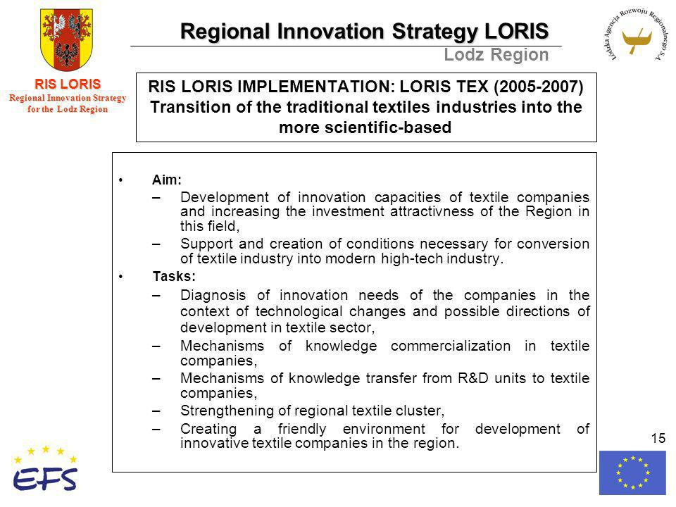 Regional Innovation Strategy LORIS Lodz Region RIS LORIS Regional Innovation Strategy for the Lodz Region 15 RIS LORIS IMPLEMENTATION: LORIS TEX (2005-2007) Transition of the traditional textiles industries into the more scientific-based Aim: –Development of innovation capacities of textile companies and increasing the investment attractivness of the Region in this field, –Support and creation of conditions necessary for conversion of textile industry into modern high-tech industry.