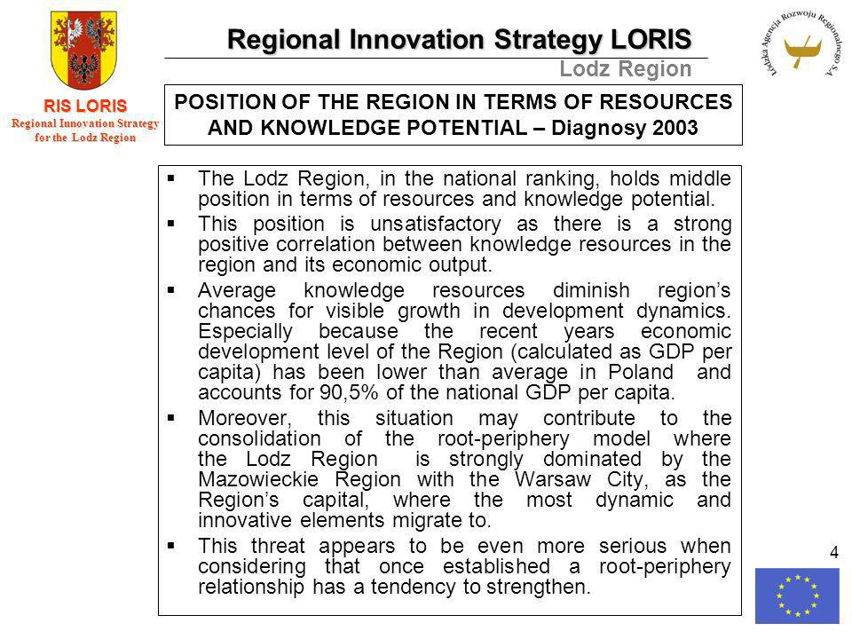 Regional Innovation Strategy LORIS Lodz Region RIS LORIS Regional Innovation Strategy for the Lodz Region 4 POSITION OF THE REGION IN TERMS OF RESOURCES AND KNOWLEDGE POTENTIAL – Diagnosy 2003 The Lodz Region, in the national ranking, holds middle position in terms of resources and knowledge potential.