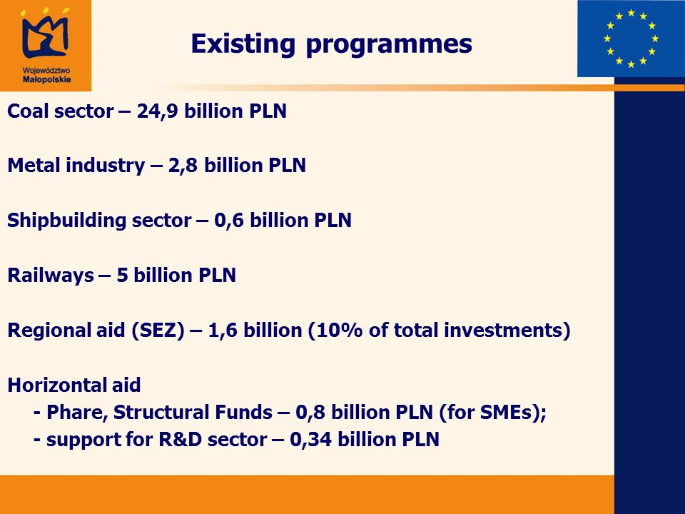 Existing programmes Coal sector – 24,9 billion PLN Metal industry – 2,8 billion PLN Shipbuilding sector – 0,6 billion PLN Railways – 5 billion PLN Regional aid (SEZ) – 1,6 billion (10% of total investments) Horizontal aid - Phare, Structural Funds – 0,8 billion PLN (for SMEs); - support for R&D sector – 0,34 billion PLN