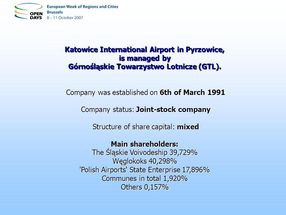 Katowice International Airport in Pyrzowice, is managed by Górnośląskie Towarzystwo Lotnicze (GTL). Company was established on 6th of March 1991 Compa