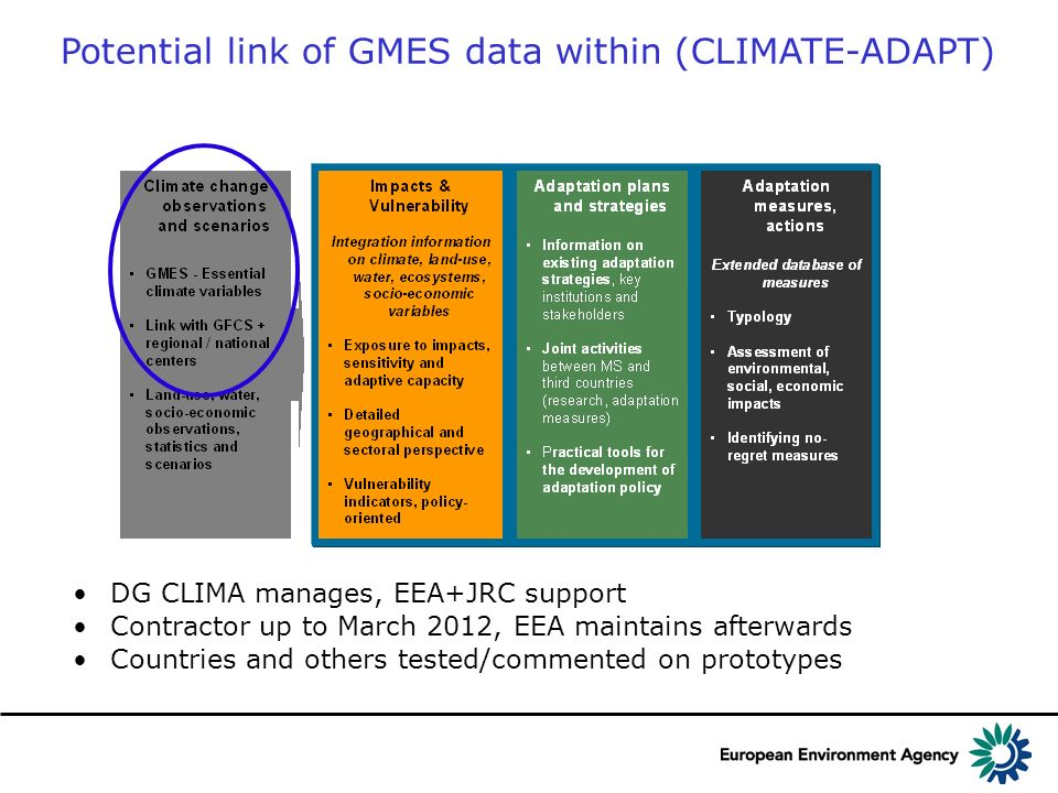 Potential link of GMES data within (CLIMATE-ADAPT) DG CLIMA manages, EEA+JRC support Contractor up to March 2012, EEA maintains afterwards Countries and others tested/commented on prototypes