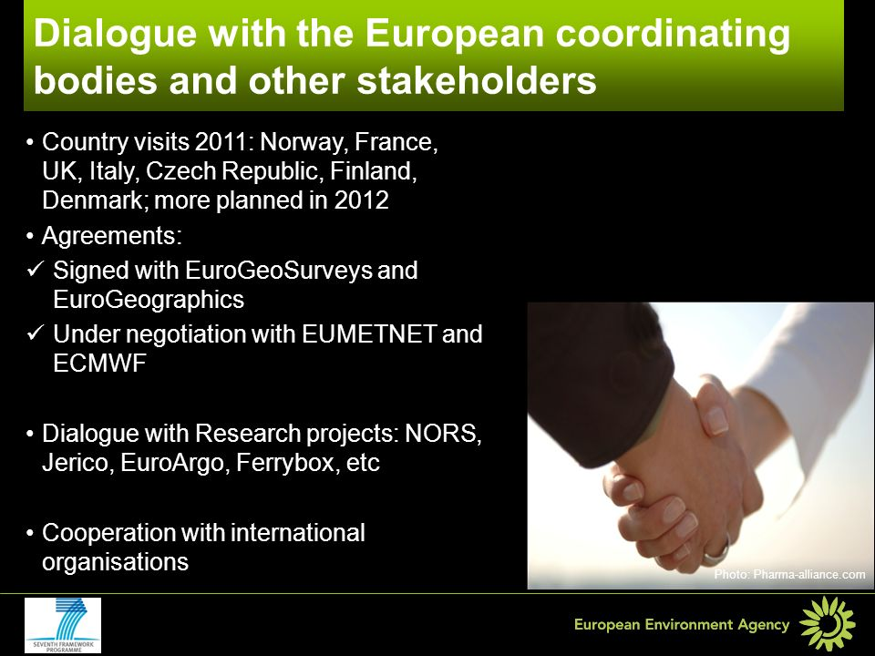 Dialogue with the European coordinating bodies and other stakeholders Country visits 2011: Norway, France, UK, Italy, Czech Republic, Finland, Denmark; more planned in 2012 Agreements: Signed with EuroGeoSurveys and EuroGeographics Under negotiation with EUMETNET and ECMWF Dialogue with Research projects: NORS, Jerico, EuroArgo, Ferrybox, etc Cooperation with international organisations Photo: Pharma-alliance.com