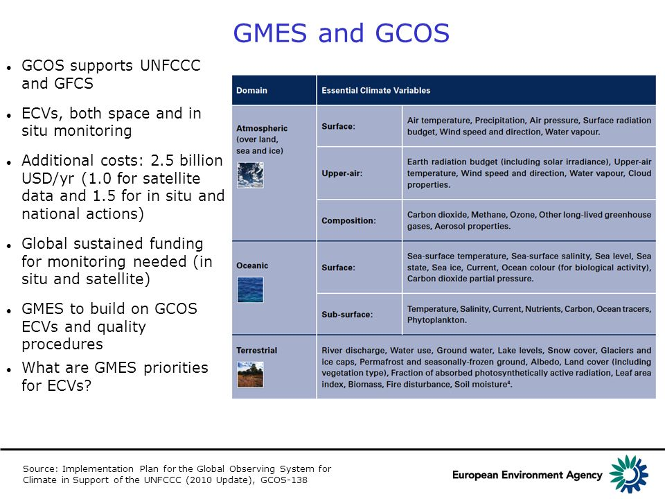 GCOS supports UNFCCC and GFCS ECVs, both space and in situ monitoring Additional costs: 2.5 billion USD/yr (1.0 for satellite data and 1.5 for in situ and national actions) Global sustained funding for monitoring needed (in situ and satellite) GMES to build on GCOS ECVs and quality procedures What are GMES priorities for ECVs.
