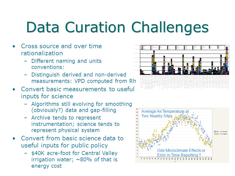 Data Curation Challenges Cross source and over time rationalization –Different naming and units conventions: –Distinguish derived and non-derived measurements: VPD computed from Rh Convert basic measurements to useful inputs for science –Algorithms still evolving for smoothing (obviously ) data and gap-filling –Archive tends to represent instrumentation; science tends to represent physical system Convert from basic science data to useful inputs for public policy –$40K acre-foot for Central Valley irrigation water; ~80% of that is energy cost Odd Microclimate Effects or Error in Time Reporting .