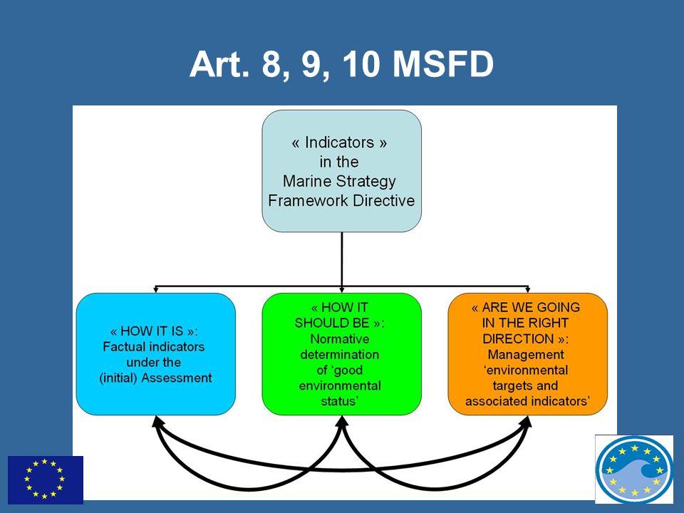 Art. 8, 9, 10 MSFD