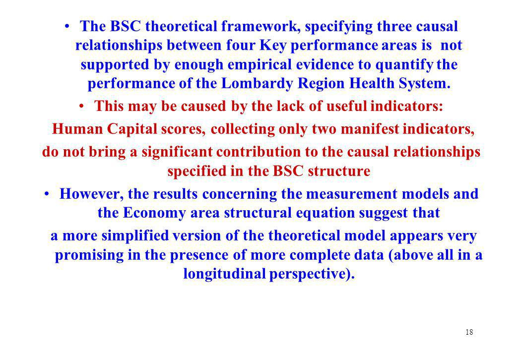 18 The BSC theoretical framework, specifying three causal relationships between four Key performance areas is not supported by enough empirical eviden