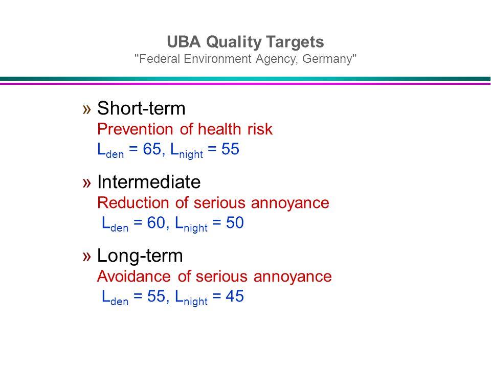 »Short-term Prevention of health risk L den = 65, L night = 55 »Intermediate Reduction of serious annoyance L den = 60, L night = 50 »Long-term Avoida