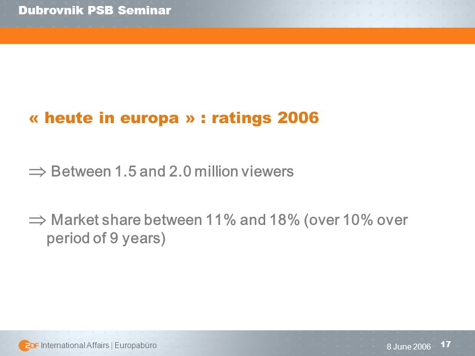 | International Affairs | Europabüro 17 Dubrovnik PSB Seminar 8 June 2006 « heute in europa » : ratings 2006 Between 1.5 and 2.0 million viewers Market share between 11% and 18% (over 10% over period of 9 years)
