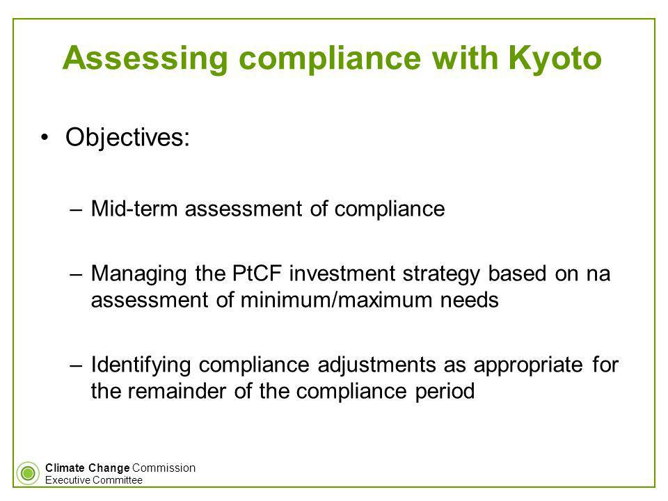 Climate Change Commission Executive Committee Assessing compliance with Kyoto Objectives: –Mid-term assessment of compliance –Managing the PtCF invest