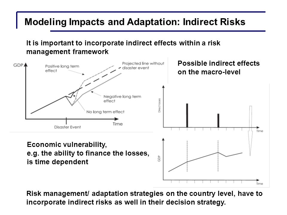 Modeling Impacts and Adaptation: Resilience Public sector ex-post and ex-ante financing sources TypeSourceModel Ex-post sources Decreasing government expendituresDiversion from budgetyes Raising government revenuesTaxation- Deficit financing Domestic Central Bank credit- Foreign reserves- Domestic bonds and credityes Deficit financing External International borrowingyes Outside support,yes Ex-ante sources Insuranceyes Reserve fundyes Contingent credityes