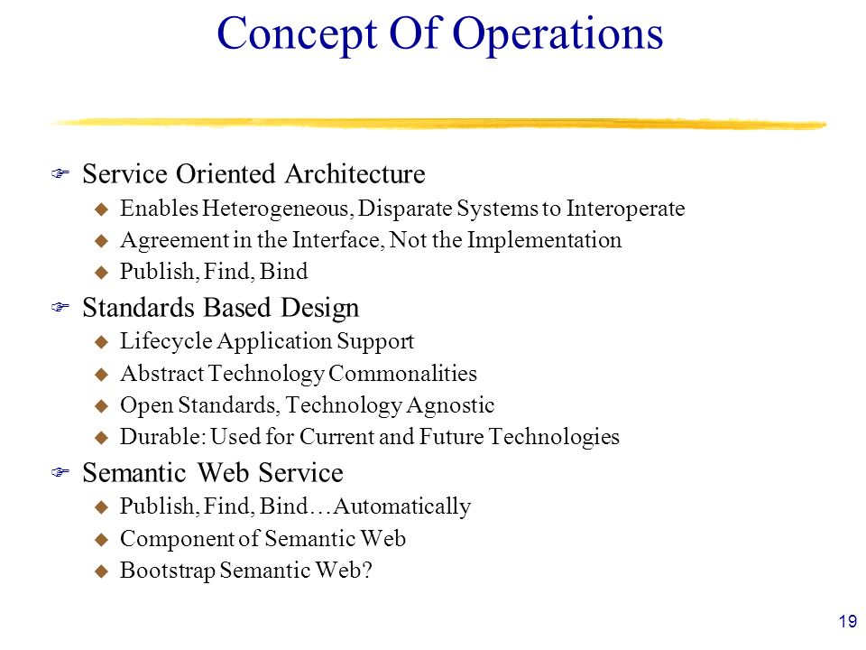 19 Concept Of Operations F Service Oriented Architecture u Enables Heterogeneous, Disparate Systems to Interoperate u Agreement in the Interface, Not the Implementation u Publish, Find, Bind F Standards Based Design u Lifecycle Application Support u Abstract Technology Commonalities u Open Standards, Technology Agnostic u Durable: Used for Current and Future Technologies F Semantic Web Service u Publish, Find, Bind…Automatically u Component of Semantic Web u Bootstrap Semantic Web