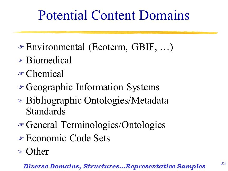23 Potential Content Domains F Environmental (Ecoterm, GBIF, …) F Biomedical F Chemical F Geographic Information Systems F Bibliographic Ontologies/Metadata Standards F General Terminologies/Ontologies F Economic Code Sets F Other Diverse Domains, Structures…Representative Samples
