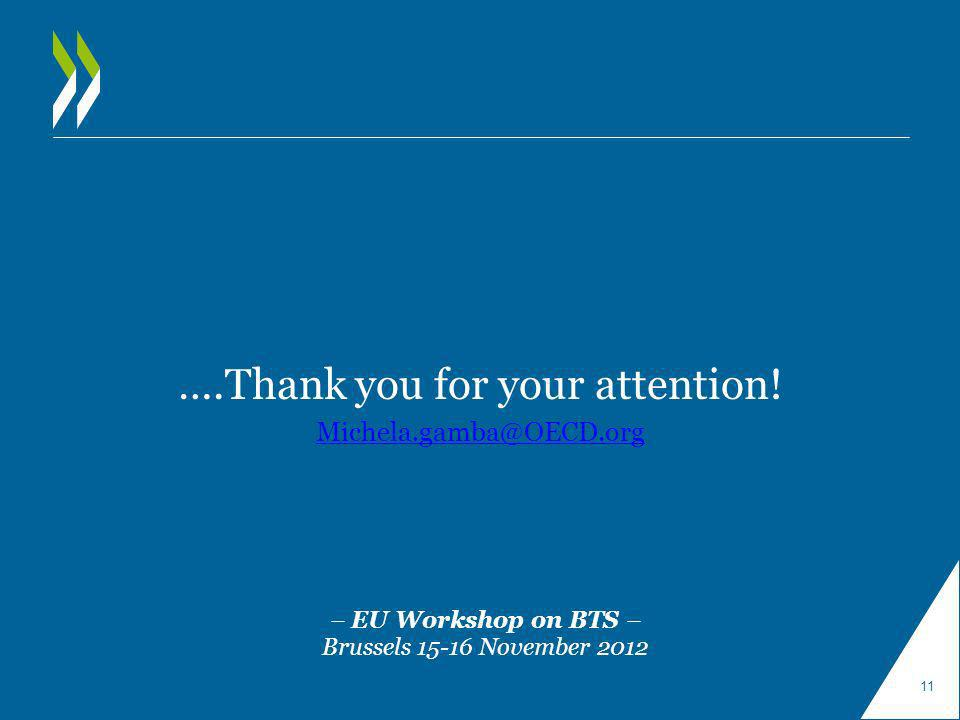 ….Thank you for your attention! Michela.gamba@OECD.org – EU Workshop on BTS – Brussels 15-16 November 2012 11