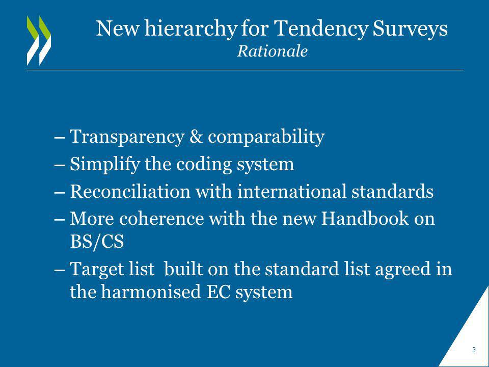 New hierarchy for Tendency Surveys Rationale – Transparency & comparability – Simplify the coding system – Reconciliation with international standards