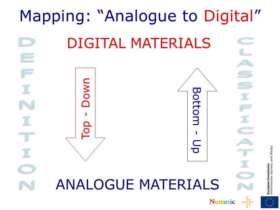 NumericNumeric Mapping: Analogue to Digital DIGITAL MATERIALS ANALOGUE MATERIALS Bottom - Up Top - Down
