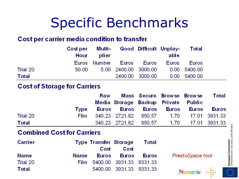NumericNumeric Specific Benchmarks