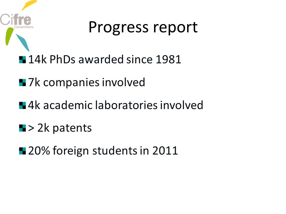 Progress report 14k PhDs awarded since 1981 7k companies involved 4k academic laboratories involved > 2k patents 20% foreign students in 2011