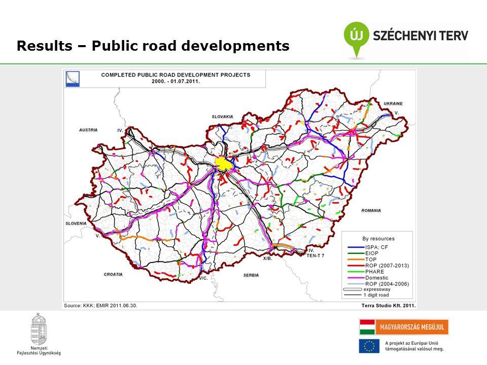 Results – Public road developments