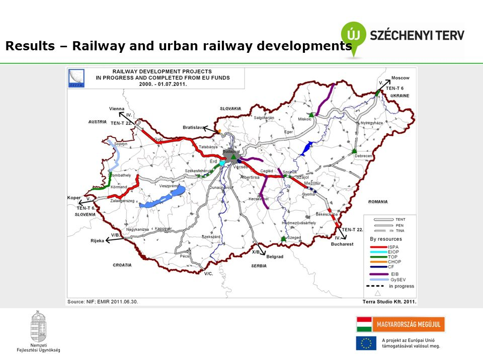 Results – Railway and urban railway developments