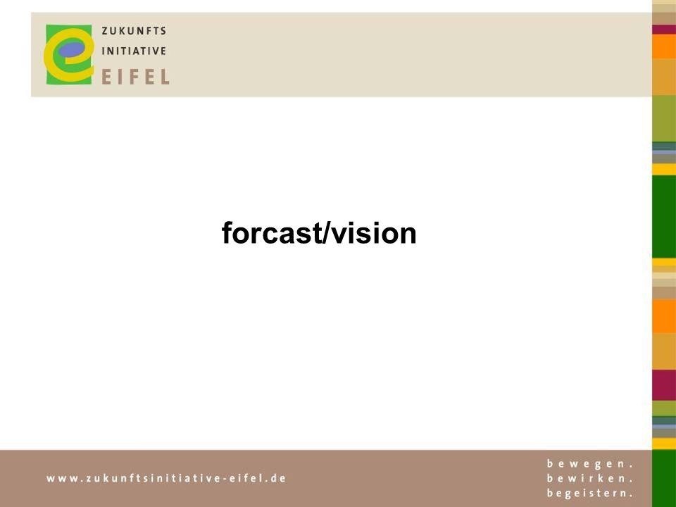 forcast/vision