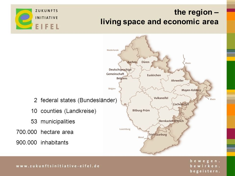 the region – living space and economic area 2 federal states (Bundesländer) 10 counties (Landkreise) 53 municipalities 700.000 hectare area 900.000 in