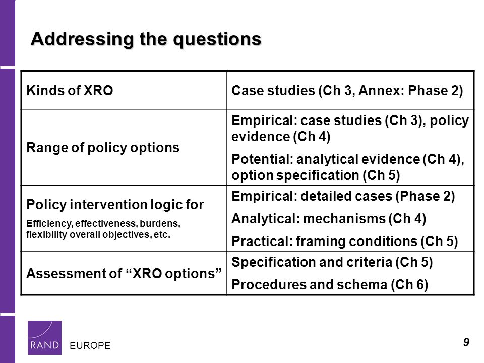 9 EUROPE Addressing the questions Kinds of XROCase studies (Ch 3, Annex: Phase 2) Range of policy options Empirical: case studies (Ch 3), policy evidence (Ch 4) Potential: analytical evidence (Ch 4), option specification (Ch 5) Policy intervention logic for Efficiency, effectiveness, burdens, flexibility overall objectives, etc.