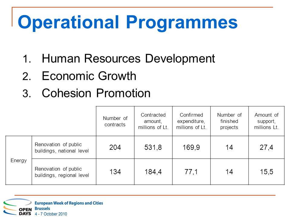 Operational Programmes 1. Human Resources Development 2.
